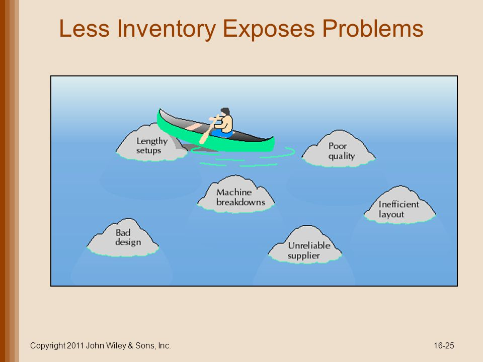 Less Inventory Exposes Problems