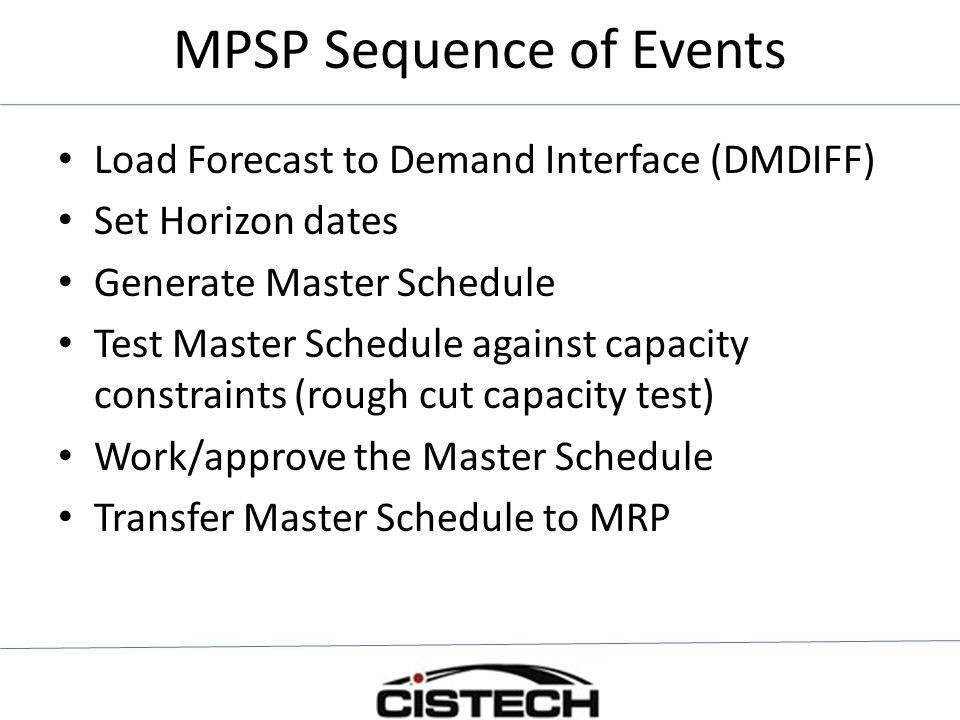 MPSP Sequence of Events