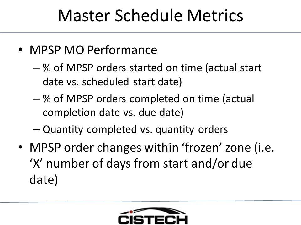 Master Schedule Metrics