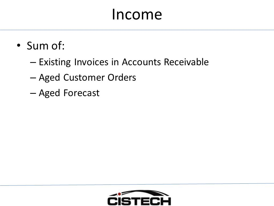 Income Sum of: Existing Invoices in Accounts Receivable
