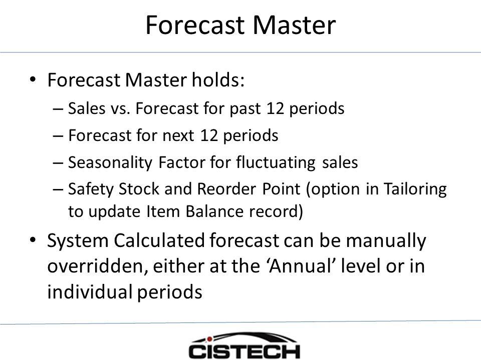 Forecast Master Forecast Master holds: