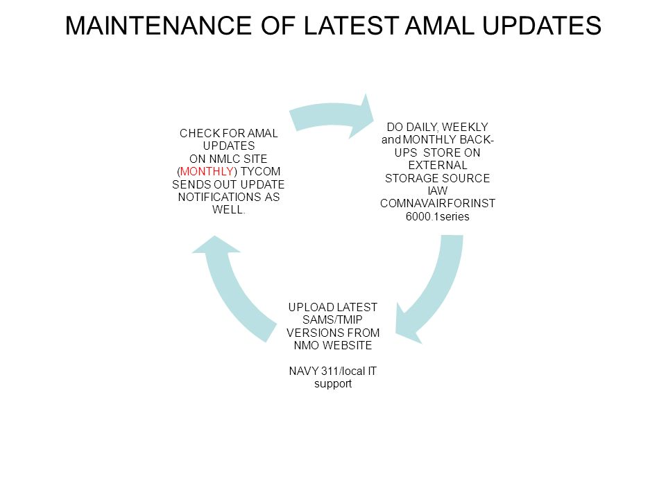 MAINTENANCE OF LATEST AMAL UPDATES