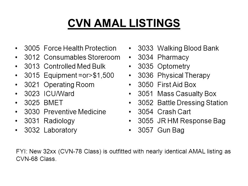 CVN AMAL LISTINGS 3005 Force Health Protection