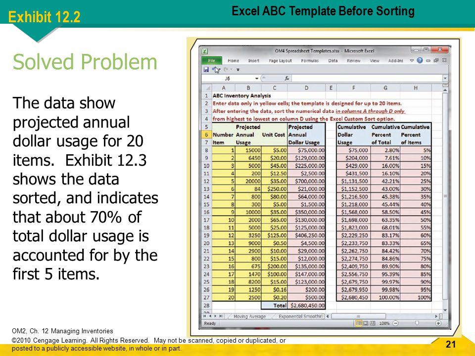 Solved Problem Exhibit 12.2
