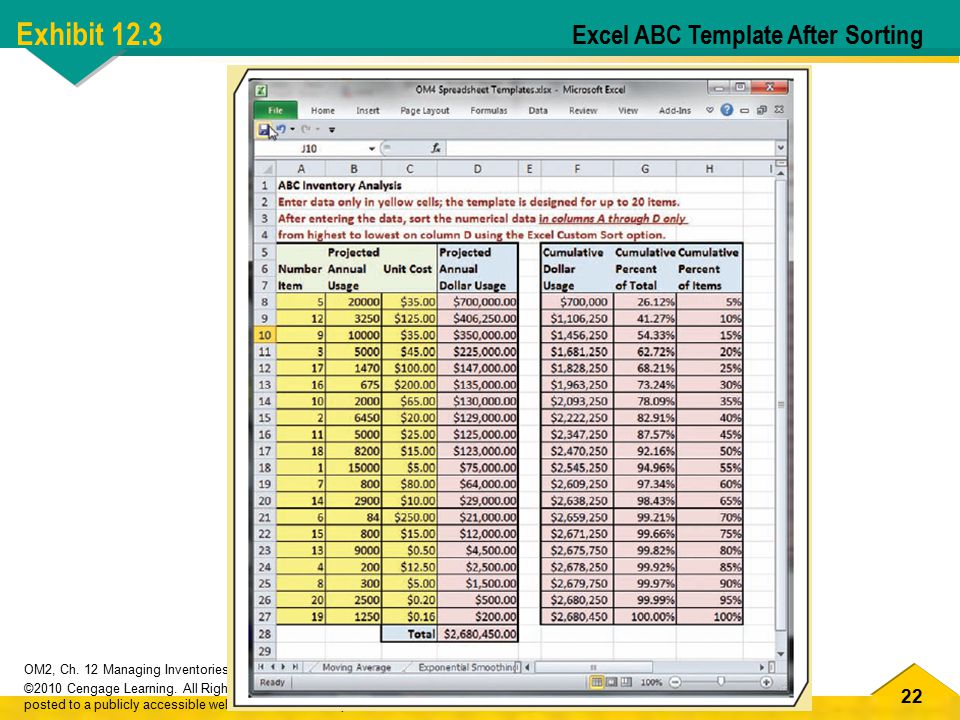 Exhibit 12.3 Excel ABC Template After Sorting