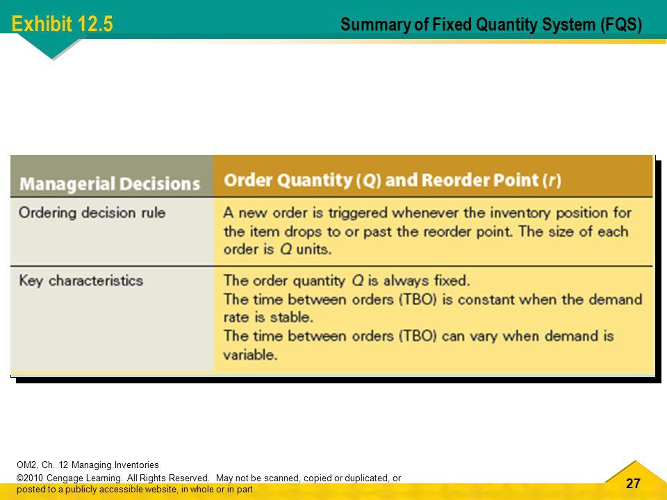 Exhibit 12.5 Summary of Fixed Quantity System (FQS)