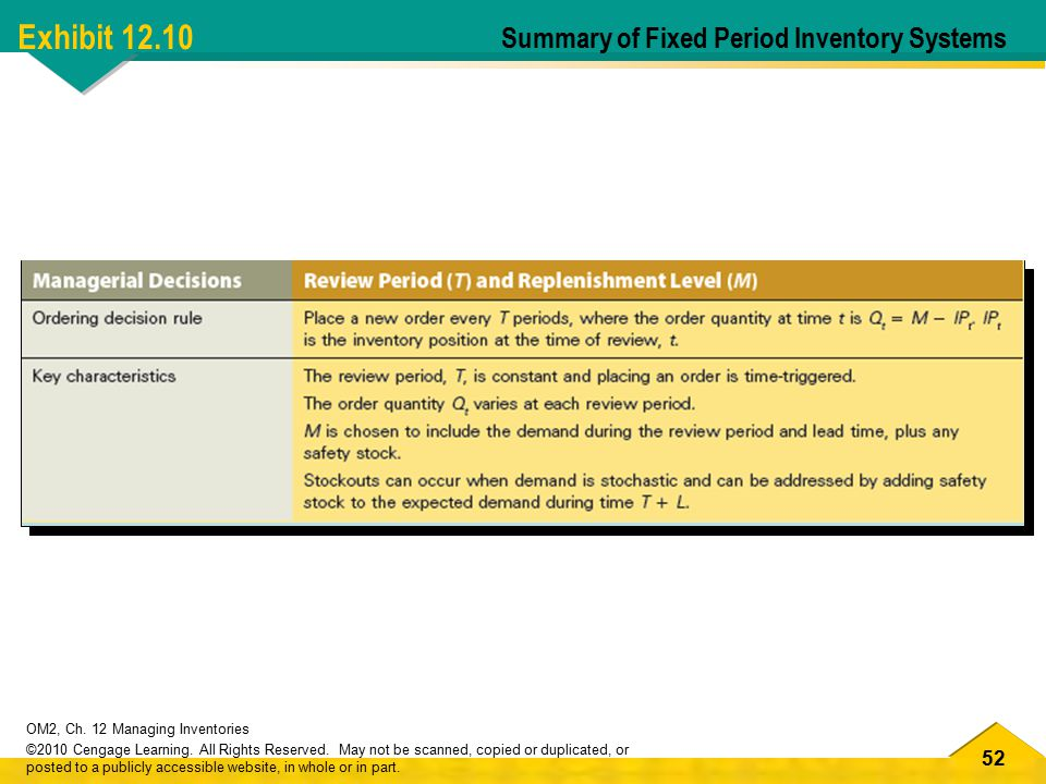 Exhibit 12.10 Summary of Fixed Period Inventory Systems