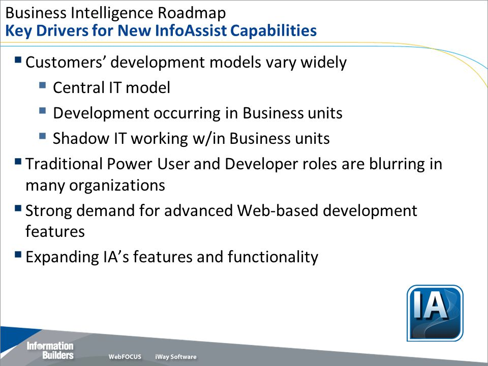 Business Intelligence Roadmap Key Drivers for New InfoAssist Capabilities