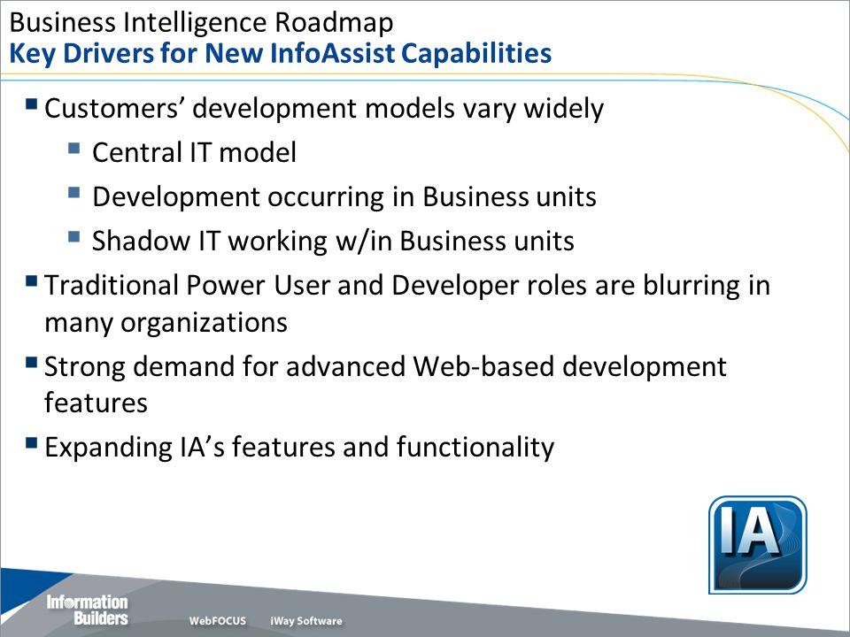 Business Intelligence Roadmap Key Drivers for New InfoAssist Capabilities
