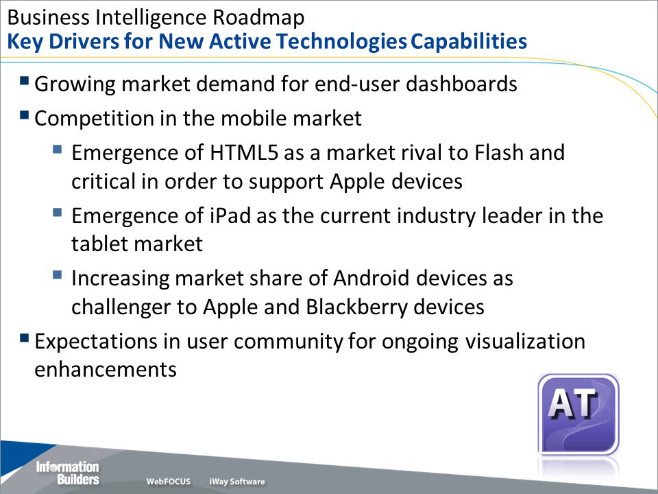 Business Intelligence Roadmap Key Drivers for New Active Technologies Capabilities