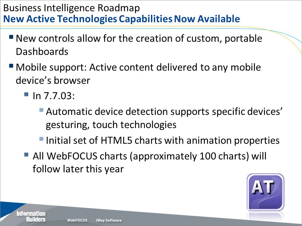 Business Intelligence Roadmap New Active Technologies Capabilities Now Available
