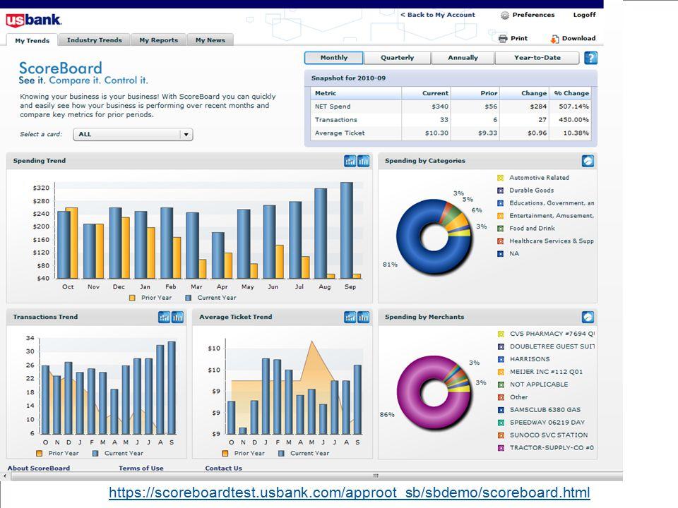 https://scoreboardtest.usbank.com/approot_sb/sbdemo/scoreboard.html