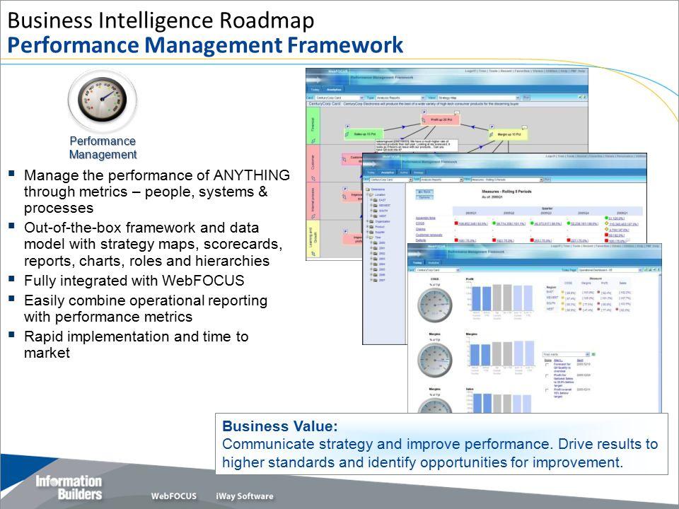 Business Intelligence Roadmap Performance Management Framework