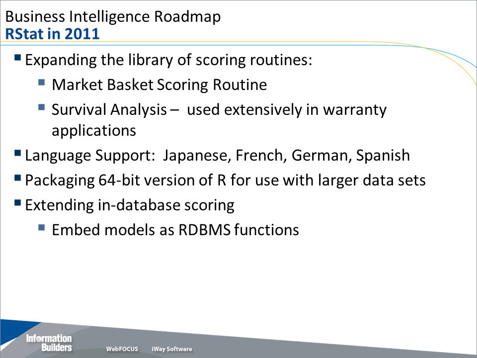 Business Intelligence Roadmap RStat in 2011