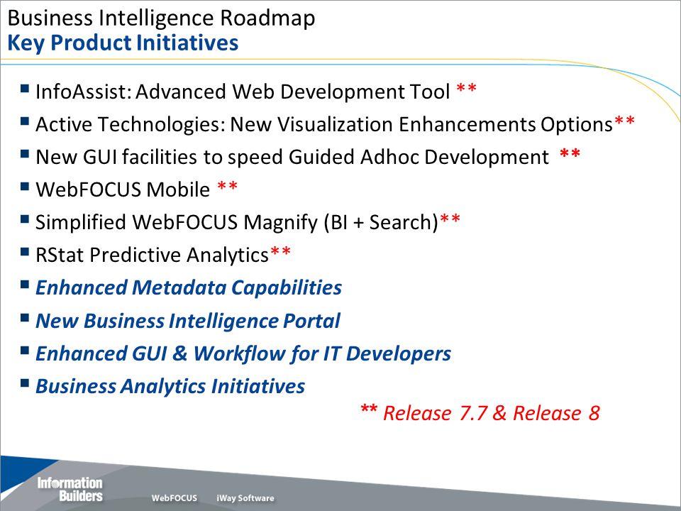 Business Intelligence Roadmap Key Product Initiatives