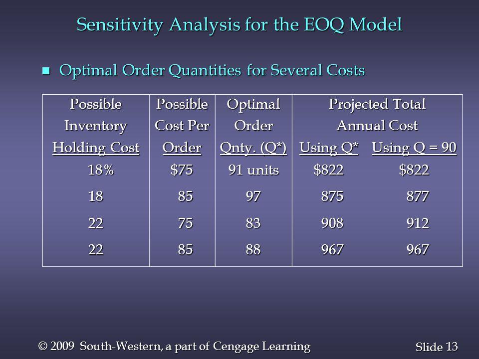 Sensitivity Analysis for the EOQ Model