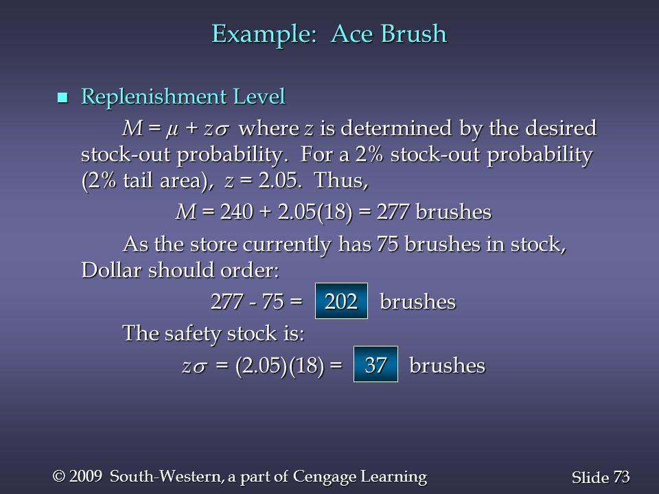Example: Ace Brush Replenishment Level