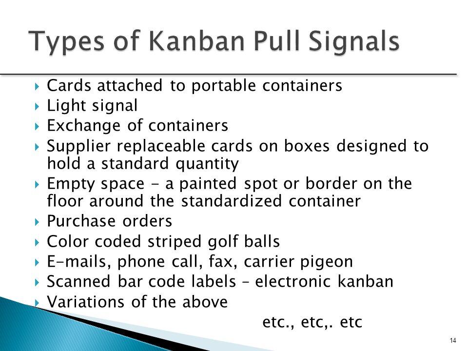 Types of Kanban Pull Signals