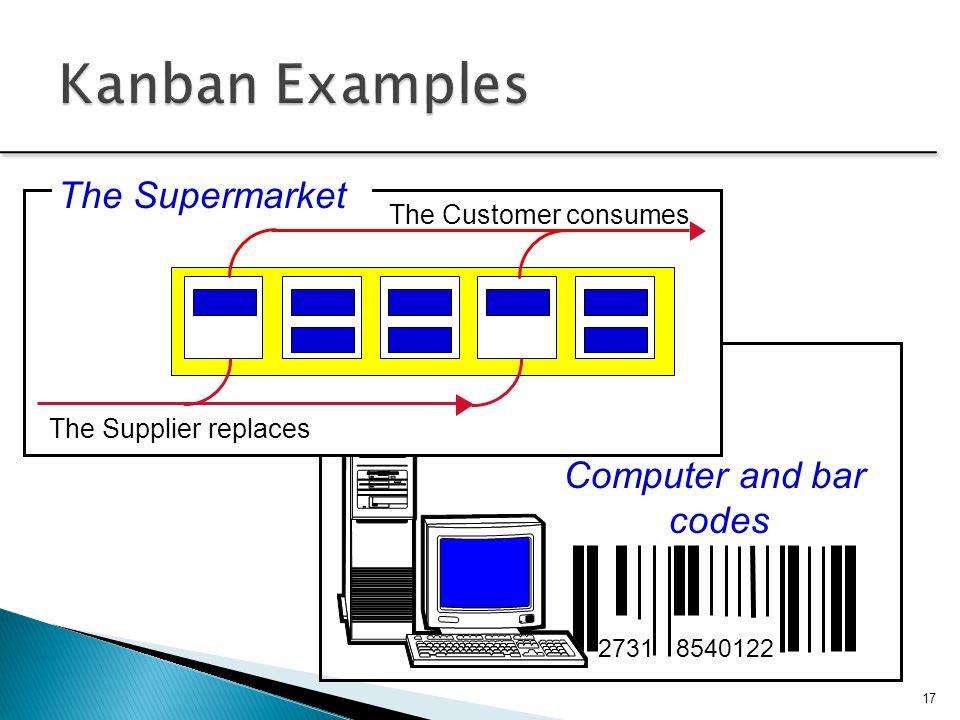 Kanban Examples The Supermarket Computer and bar codes