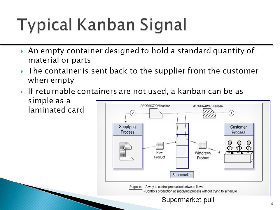 Typical Kanban Signal An empty container designed to hold a standard quantity of material or parts.