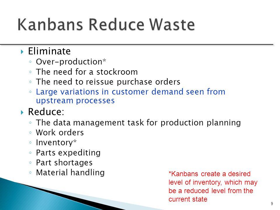 Kanbans Reduce Waste Eliminate Reduce: Over-production*
