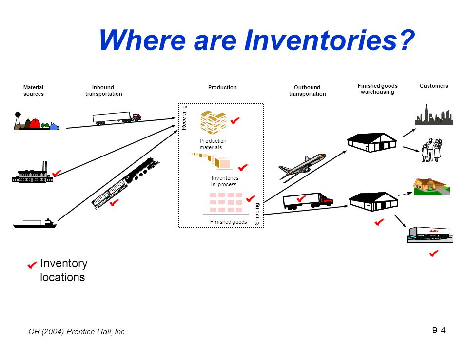 Where are Inventories Inventory locations 9-4