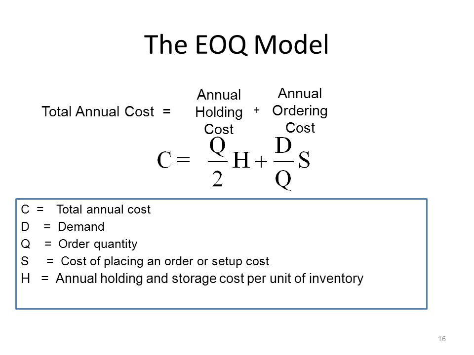 The EOQ Model Annual Holding Ordering Cost Total Annual Cost =