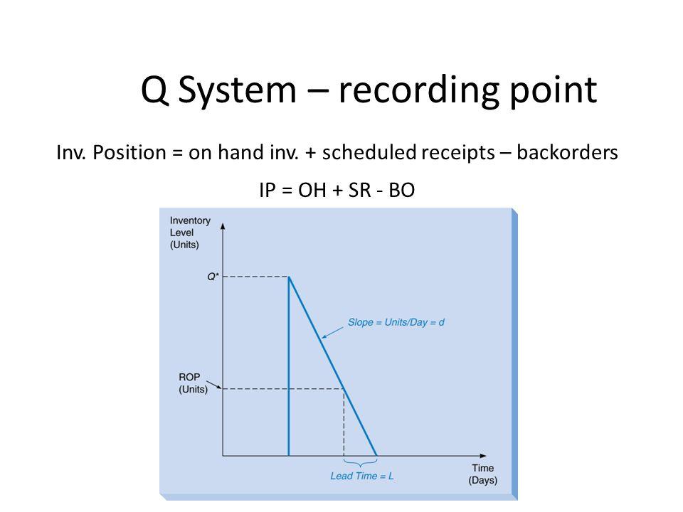 Q System – recording point
