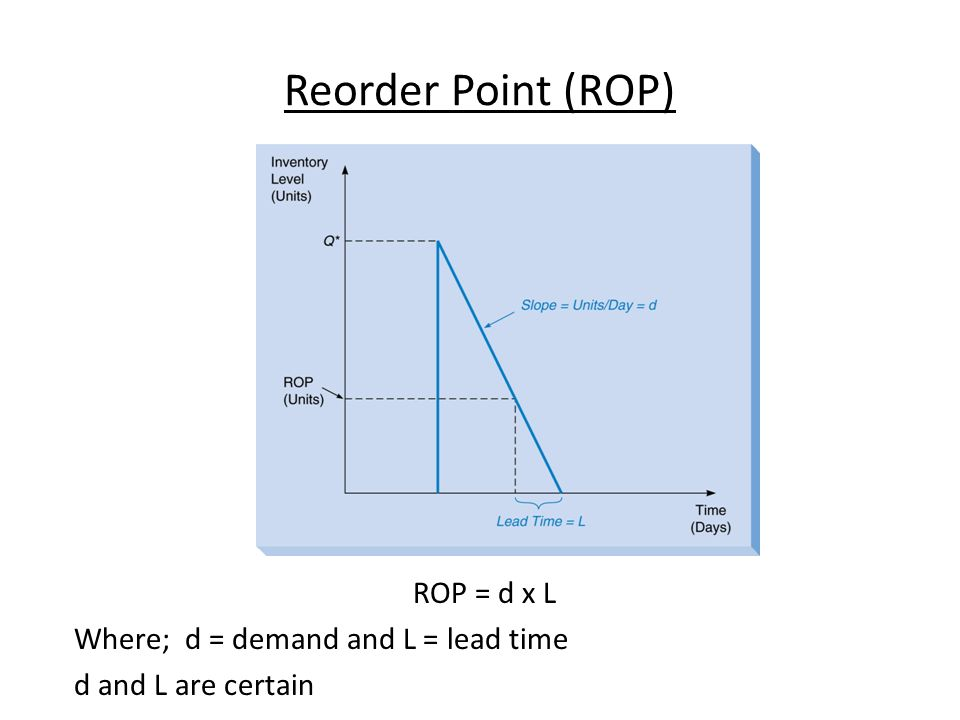 Reorder Point (ROP) ROP = d x L Where; d = demand and L = lead time