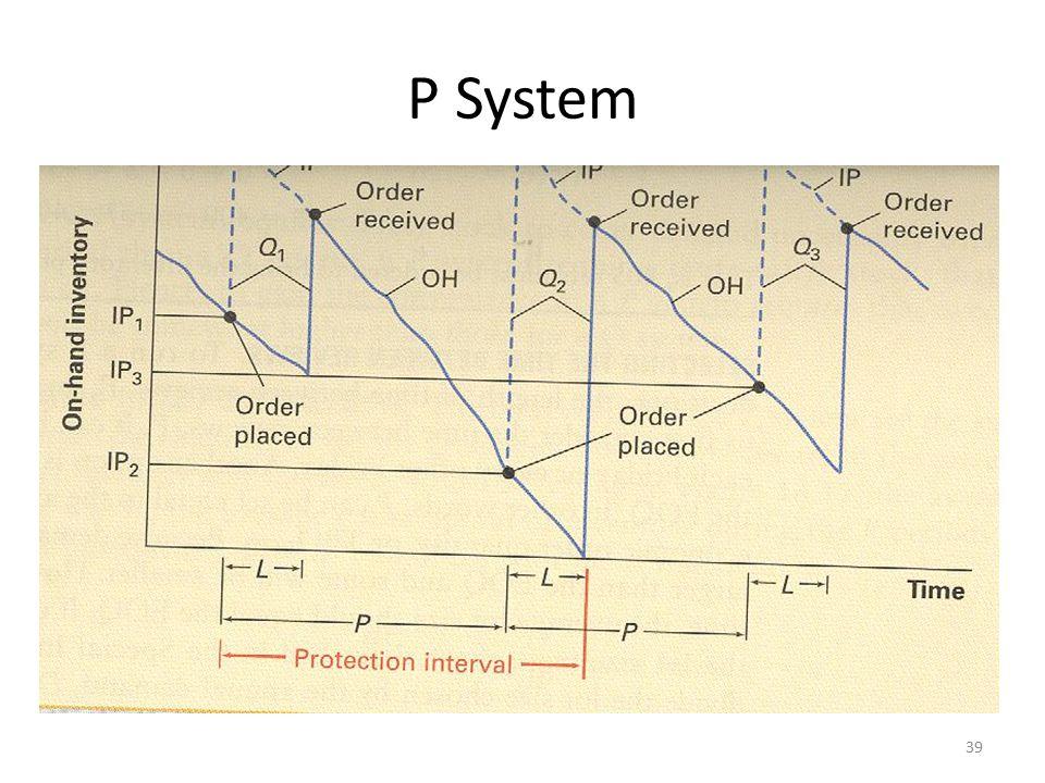 P System