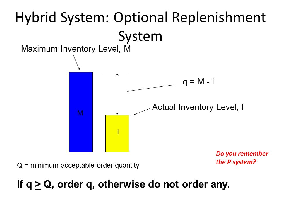 Hybrid System: Optional Replenishment System