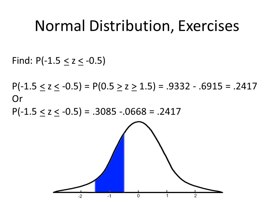 Normal Distribution, Exercises