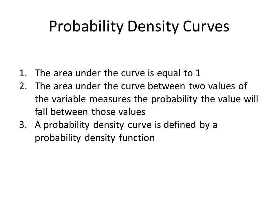 Probability Density Curves