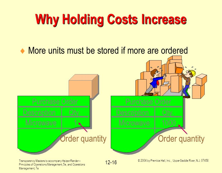 Why Holding Costs Increase