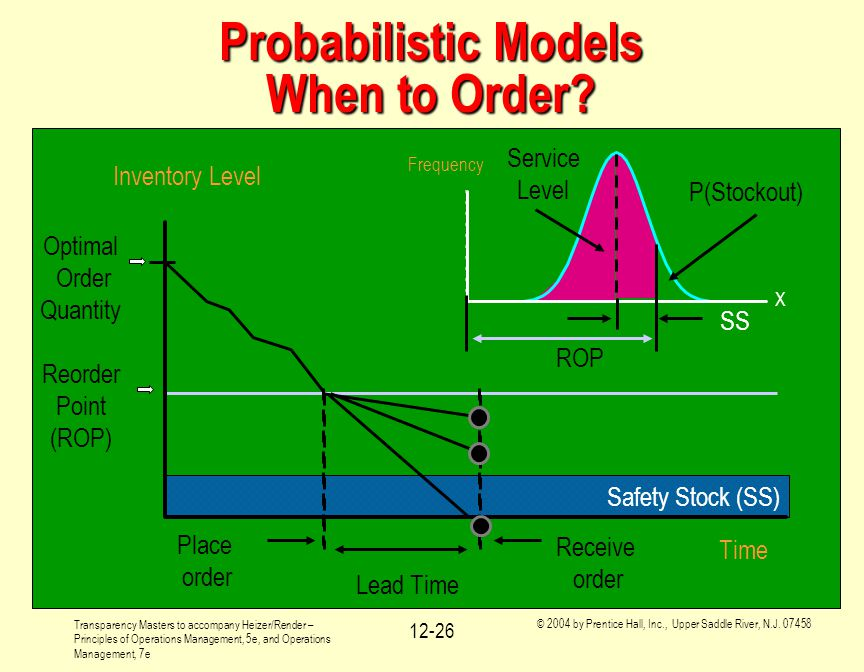 Probabilistic Models When to Order