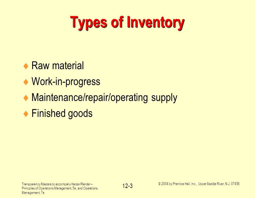 Types of Inventory Raw material Work-in-progress