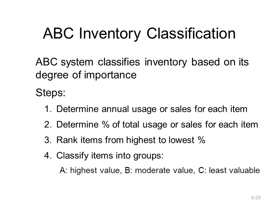 ABC Inventory Classification