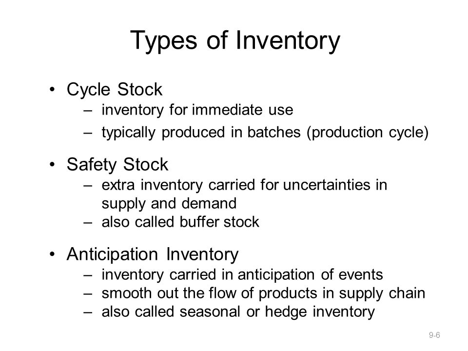 Types of Inventory Cycle Stock Safety Stock Anticipation Inventory