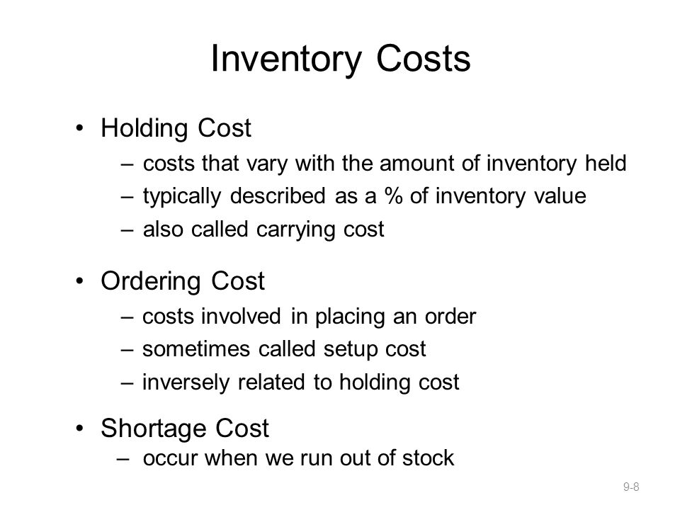 Inventory Costs Holding Cost Ordering Cost Shortage Cost
