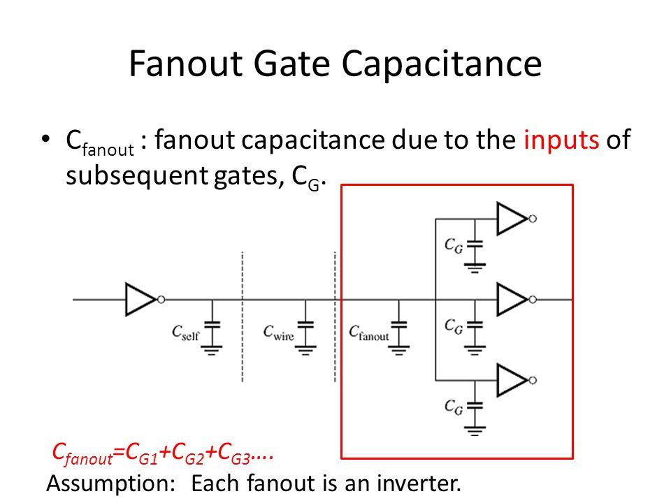 Fanout Gate Capacitance