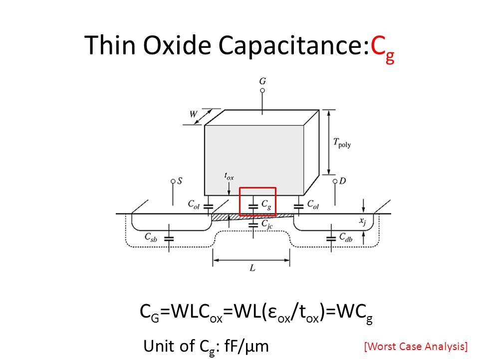 Thin Oxide Capacitance:Cg