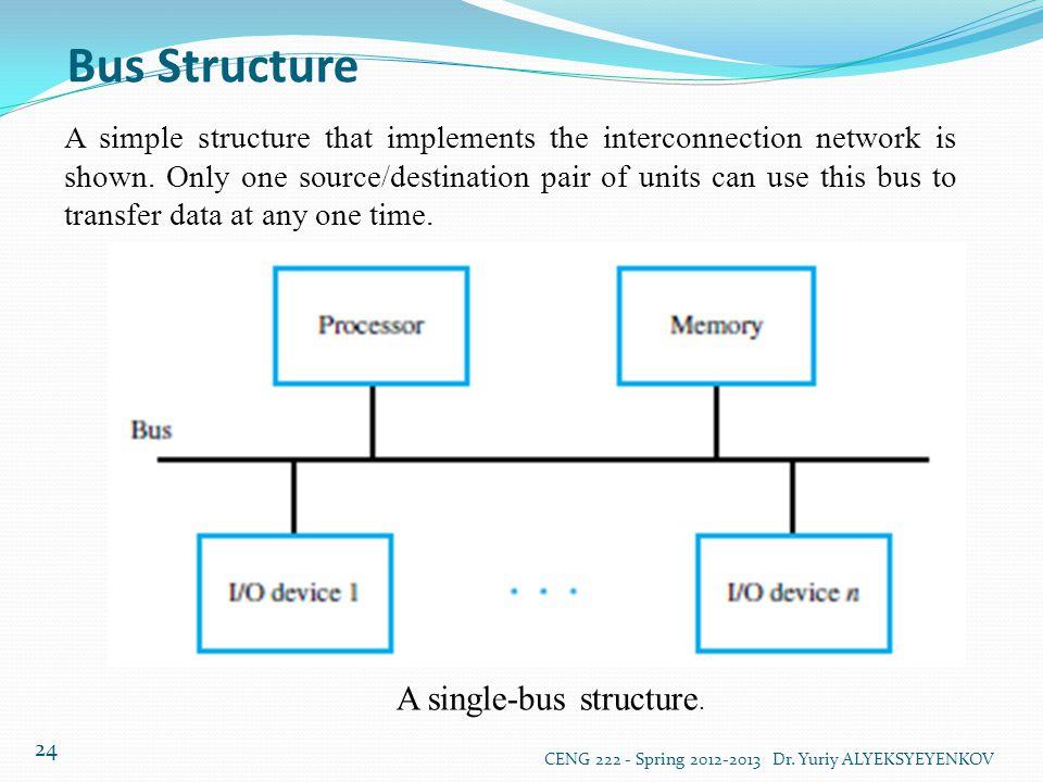 Bus Structure A single-bus structure.