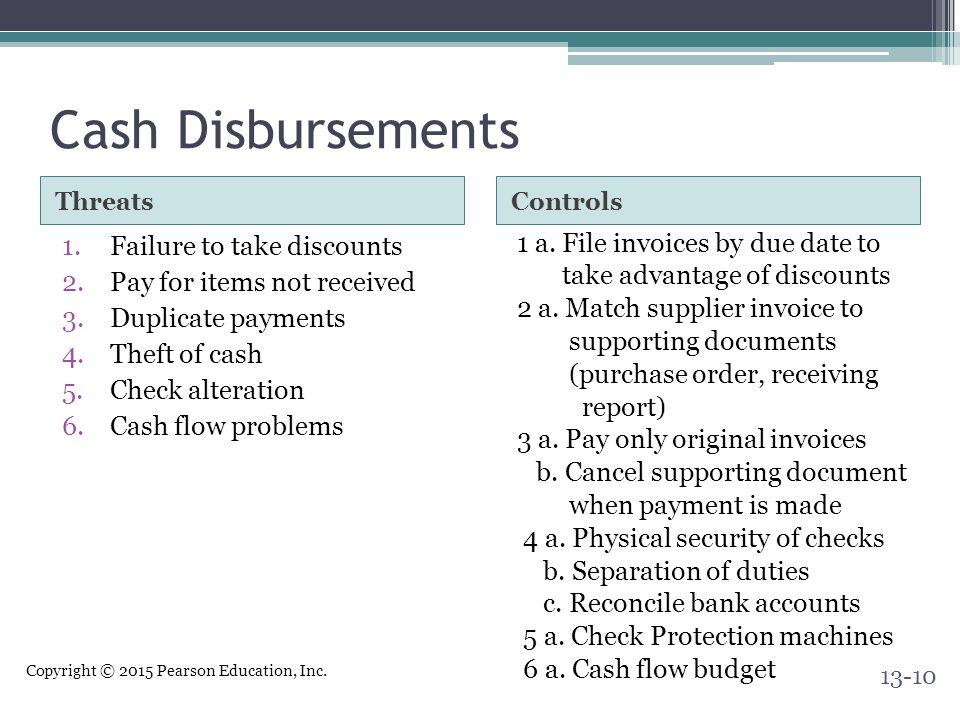 Cash Disbursements Failure to take discounts