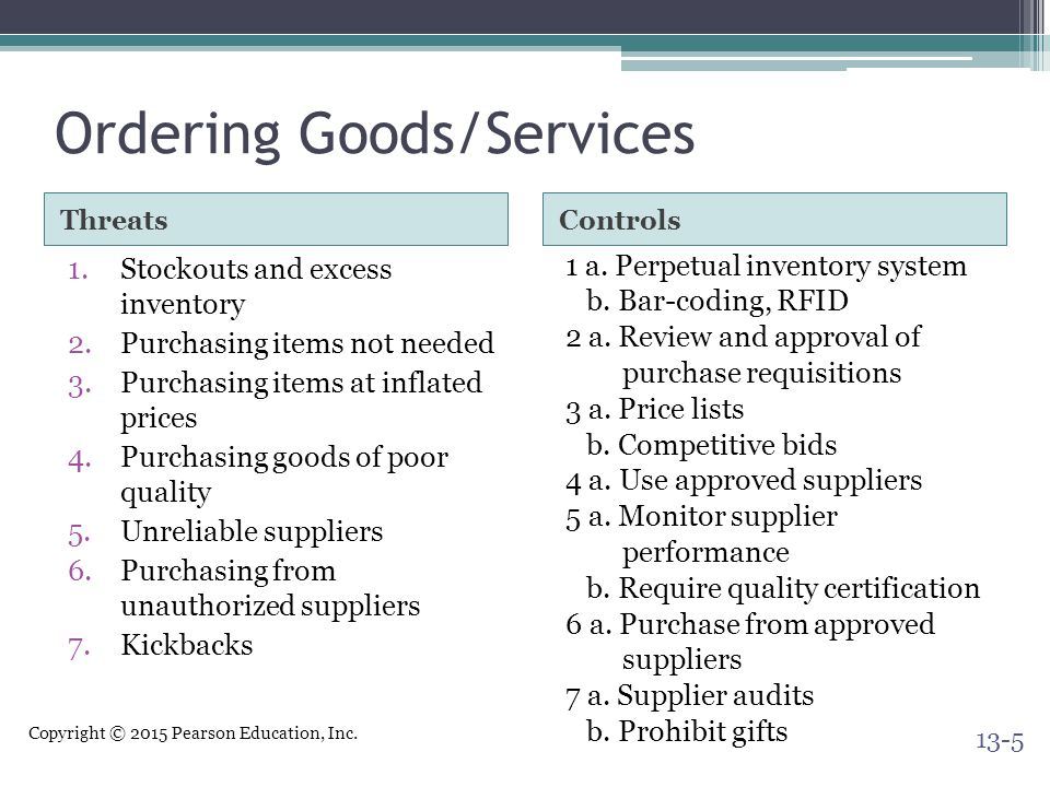Ordering Goods/Services