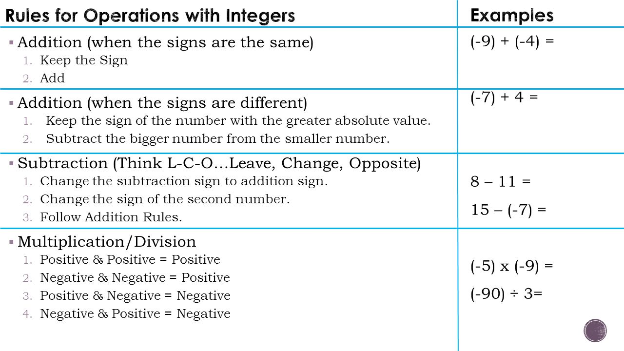 Rules for Operations with Integers