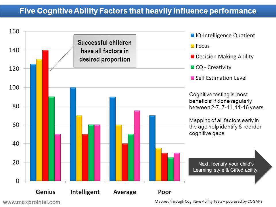 Five Cognitive Ability Factors that heavily influence performance