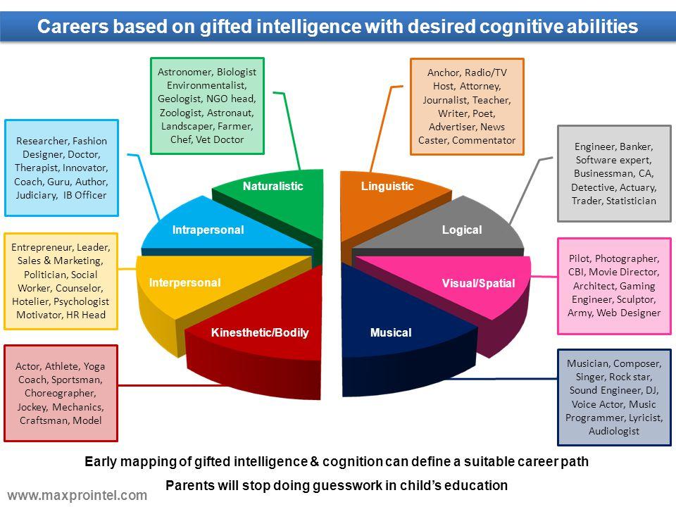 general cognitive ability test pdf