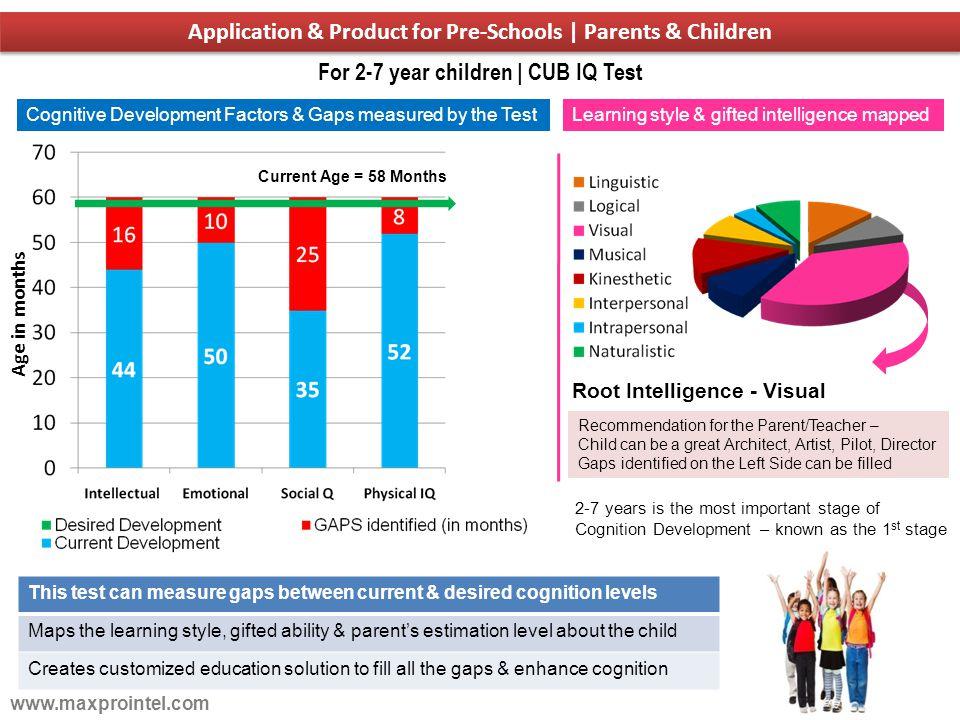 Application & Product for Pre-Schools | Parents & Children