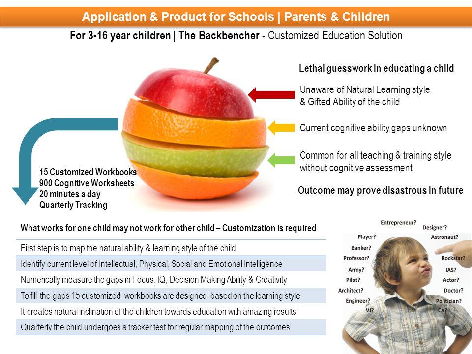 Application & Product for Schools | Parents & Children