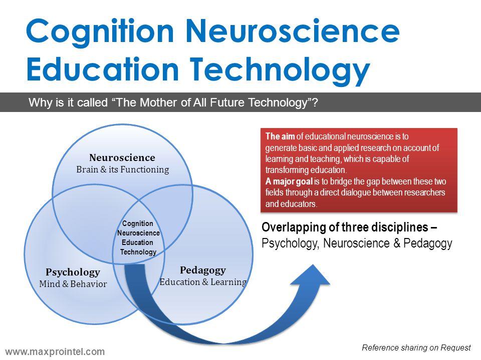 Brain & its Functioning